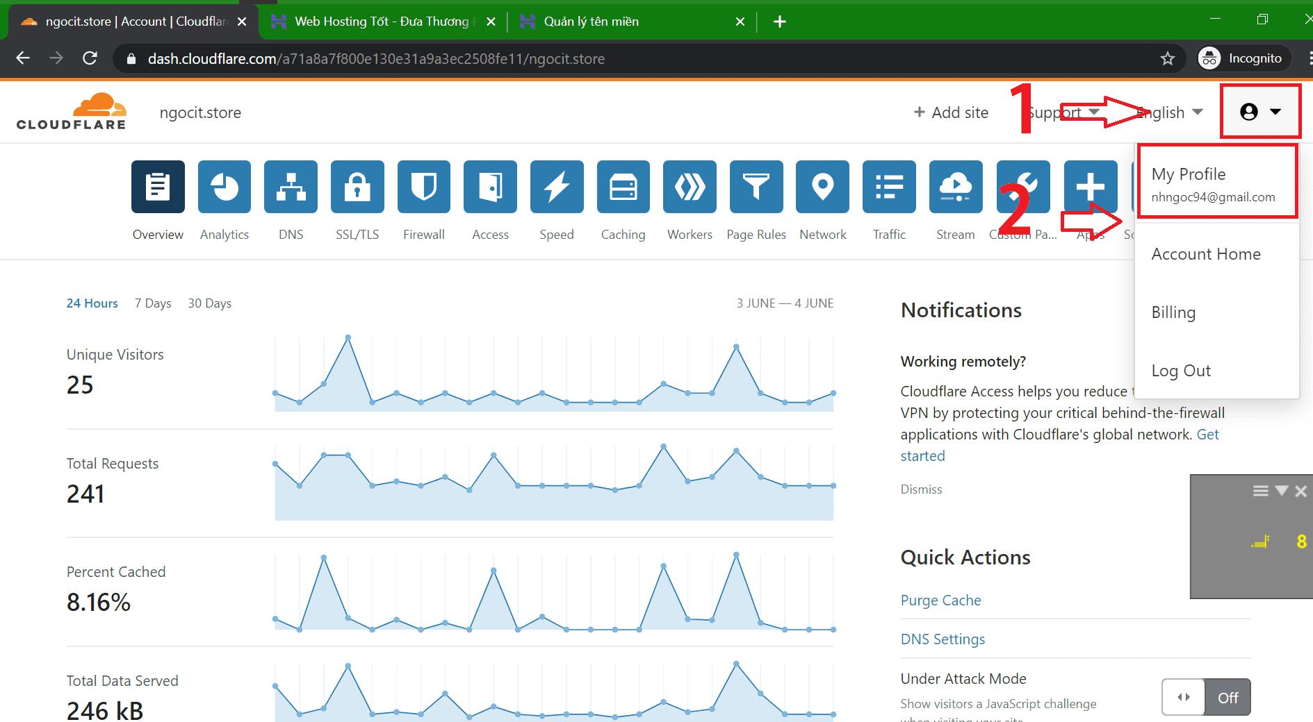 Profile Cloudflare